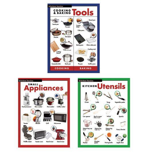 Kitchen Equipment Posters Wa28888 Kitchen Equipment Kitchen