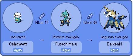 pokédex unova :: Pokemonblacke50