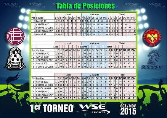 ASI VA EL TORNEO WSE SPORTS. TABLA DE POSICIONES. 2015