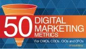 50 Digital Marketing Metrics for CMOs, CDOs, CIOs and CFOs