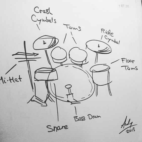 I was teaching a younger guitar student about playing along with drums today so taught him the names of the parts of the kit and got my artistic flare on. He said it should be in an art gallery next to the Mona Lisa and then suggested that I sign it. I gladly obliged :) Had to capture the moment for Instagram of course!