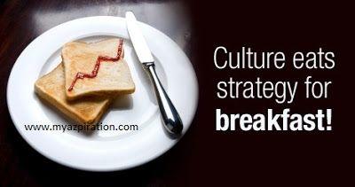 StrategicAdvantage