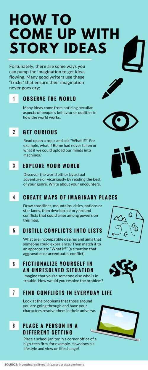 How To Come Up With Story Ideas Positive Messages Writing Writing Prompts