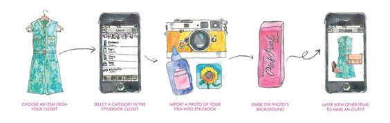 How To Get Started Using Stylebook Closet App #tutorial #iPhone #organize
