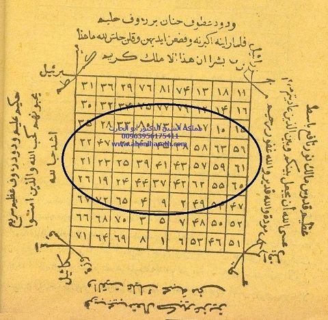 باب لشدة الفهم و الحفظ و الذكاء Black Magic Book Islamic Phrases Magic Book