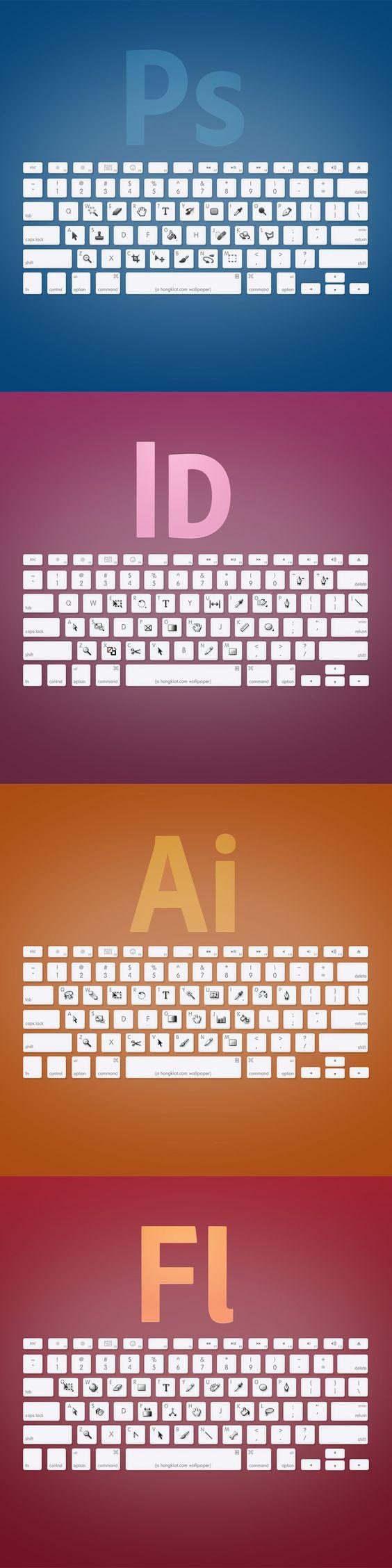 La chuleta de los atajos de Adobe