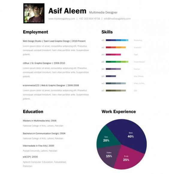 Amazing Bar Graph One Page Resume Template  HttpWwwWelovesolo