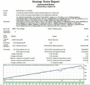 Automated Forex Robot Mt4 Forex Ea