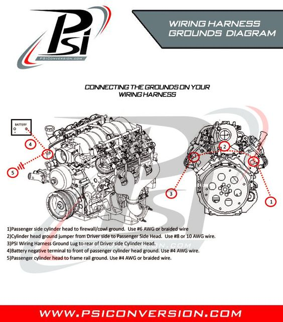 ls3 engine harness wiring diagram ls3 gm coil wiring diagram