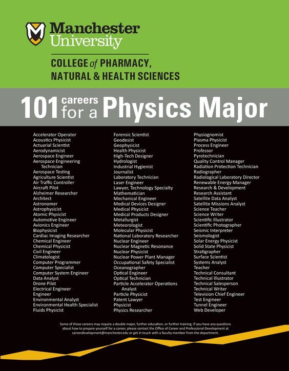 Why Should I Study Physics 101 Potential Careers For A Physics Major How To Study Physics Physics College