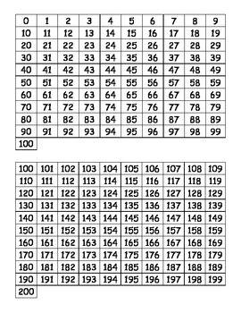 Printable Hundreds Charts 0 1000 Atividades De Matematica