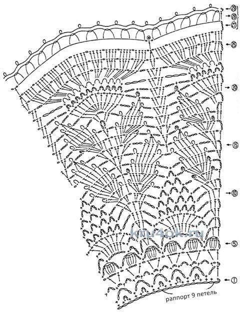 Комбинированная кофточка - работа Любови вязание и схемы вязания