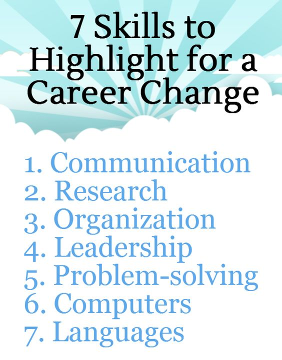 7 Transferable Skills for Career Changers        Repinned by Chesapeake College Adult Ed. We offer free classes on the Eastern Shore of MD to help you earn your GED - H.S. Diploma or Learn English (ESL).  www.Chesapeake.edu