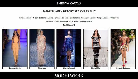MODELWERK S/S 17 Shows (Various Shows)