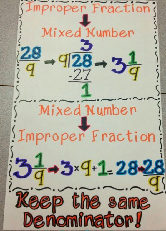 Student Divide Fractions while playing Tic Tac Toe!!! Students play ...