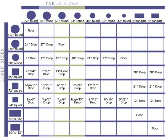table\/linen size chart! \/\/etiquette Pinterest Event - event planning certificate