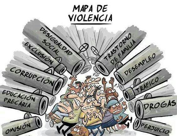 Mapa de violencia.