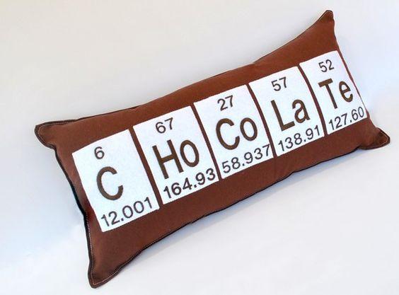 Cobalt Periodic Table Square