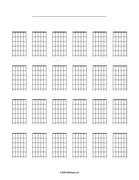 Learn giutar chords