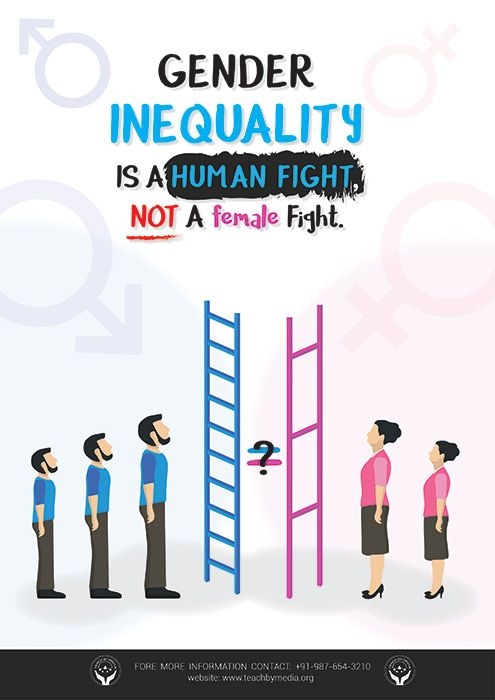 Gender Inequality Poster Have A Look At This Poster Which Ask You That Why There Is A Gender Gender Equality Poster Gender Inequality Gender And Development