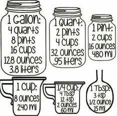 Gallons to quarts to pints to cups to ounces to liters. This is going to be very helpful!!!