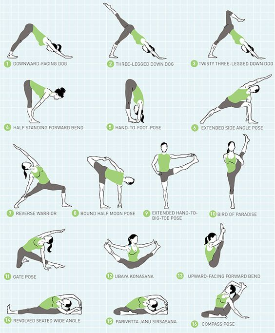 16-Pose Sequence to Help You Progress in Compass Pose ...