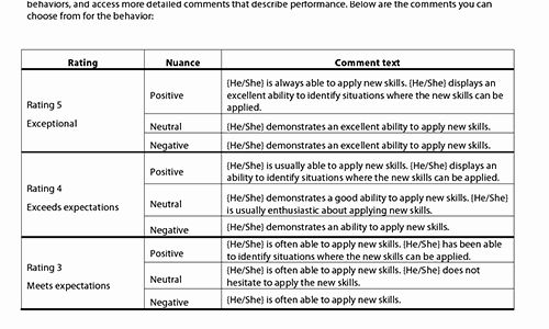 Summary Of Performance Examples Inspirational Sample Performance Review Ments Appraisal Performance Reviews Employee Performance Review Performance Appraisal