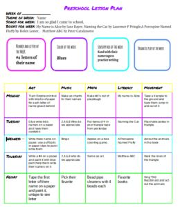 Name Theme Lesson Plan for a Week (Free Downlaod)   Life for the Penney Wise