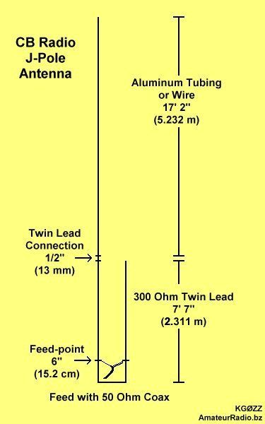 CB Radio JPole Antenna I substituted 12 stranded wire