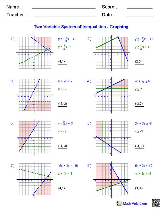 Printables Systems Of Inequalities Worksheet systems of equations worksheets algebra 2 math aids worksheets