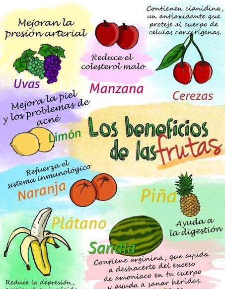 Beneficios de la fruta