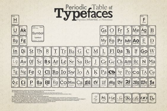 Total Designer's Geekery. I love this stuff!