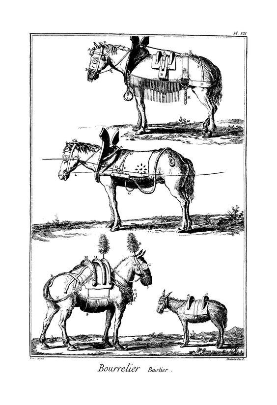 L'Encyclopédie, Bourrelier Planche VII