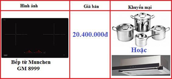 Bếp từ Munchen GM 8999 có giá bán bao nhiêu?