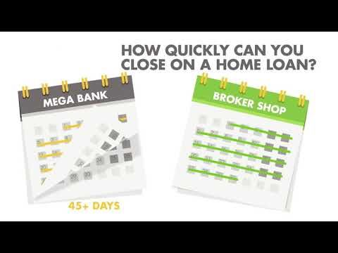 How Quickly Do You Need To Close Your Loan Omg Youtube Loan The Unit Home Loans