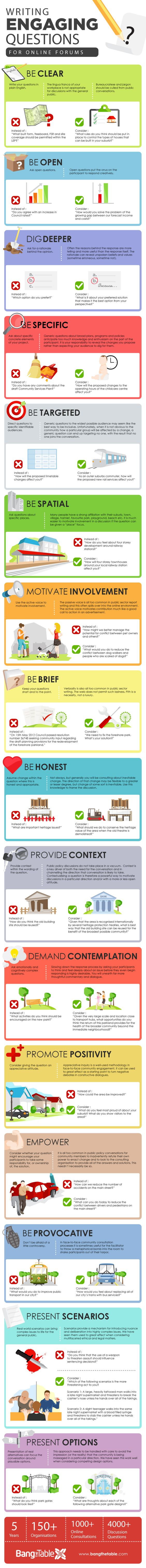 How To Compose Engaging Questions for Online Forums Infographic - http://elearninginfographics.com/how-to-compose-engaging-questions-for-online-forums-infographic/