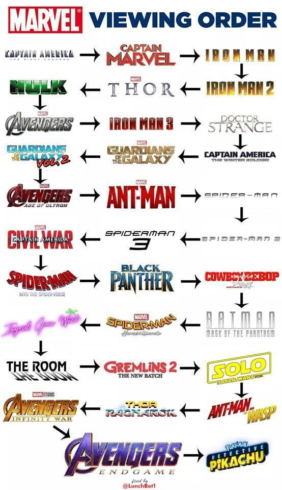 How To Watch Marvel Marvel Movies In Order Marvel Movies Marvel Movies List