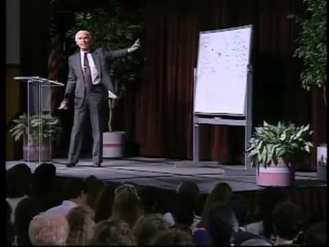 How to write a good motivational speech