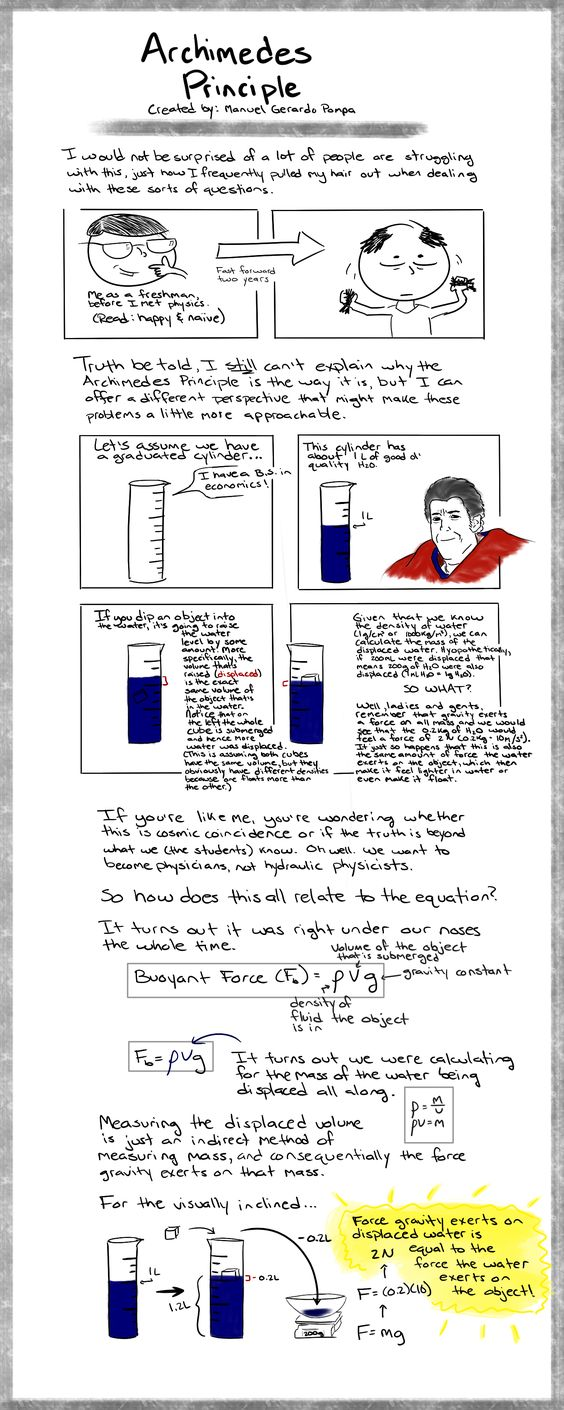 Imgur Middle School Science Physicists Physics