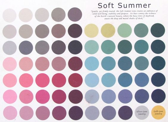 The Soft Summer Color Pallet~ please do take in to consideration that the colors may vary slightly from the original due to the translation from the canvas to your computer screen.