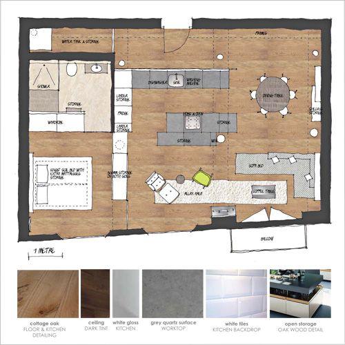 London Warehouse Conversion Floor Plan Warehouse Look