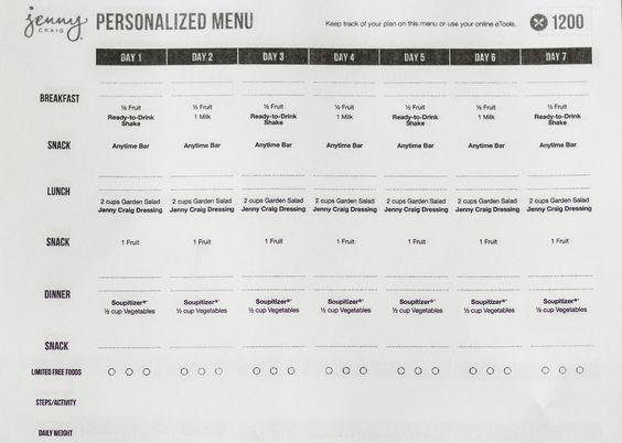 jenny craig personalized menu for a 1200 calorie diet