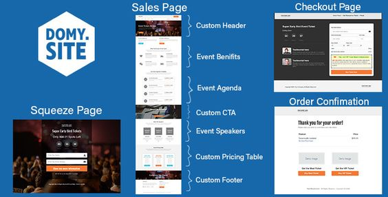 Event Mastermind Sales Funnel - ClickFunnels Templates by Do My - event agenda