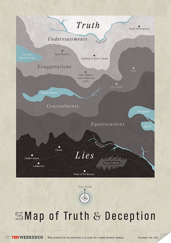 Landkarte der Wahrheit: Der kurze Weg vom Alibi zur Mehrdeutigkeit bis Lüge (#Infografik)