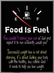 Food is Fuel - to lose weight and stay healthy