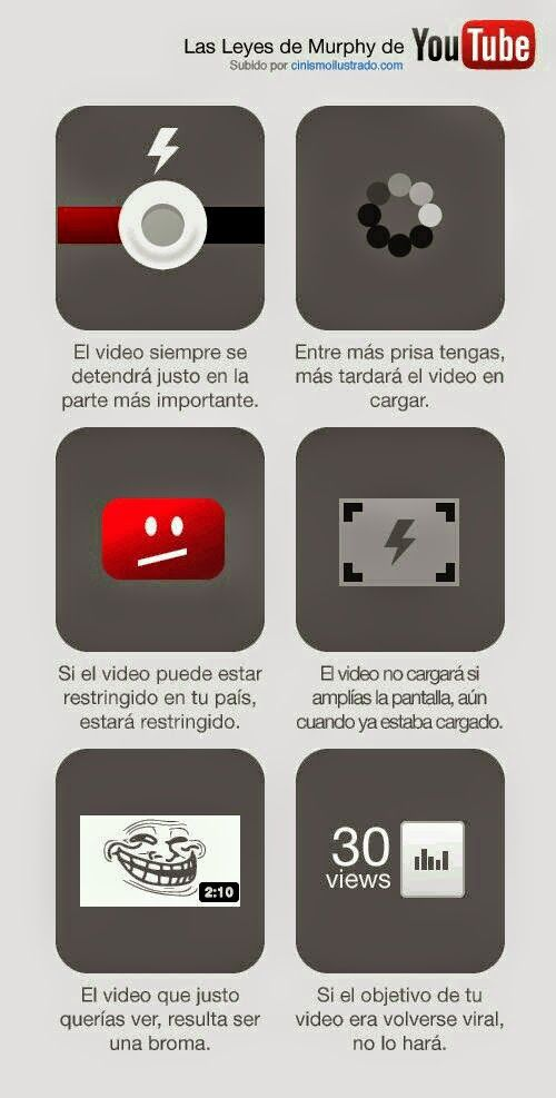 Marketing Online, Contenidos, Youtube: las leyes de #murphy en #youtube