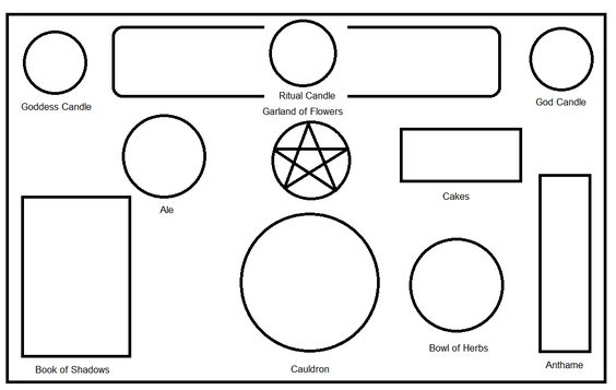wiccan altar  altars and wiccan on pinterest
