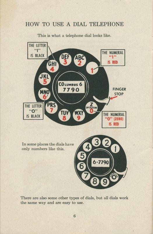 Rotary phone chart