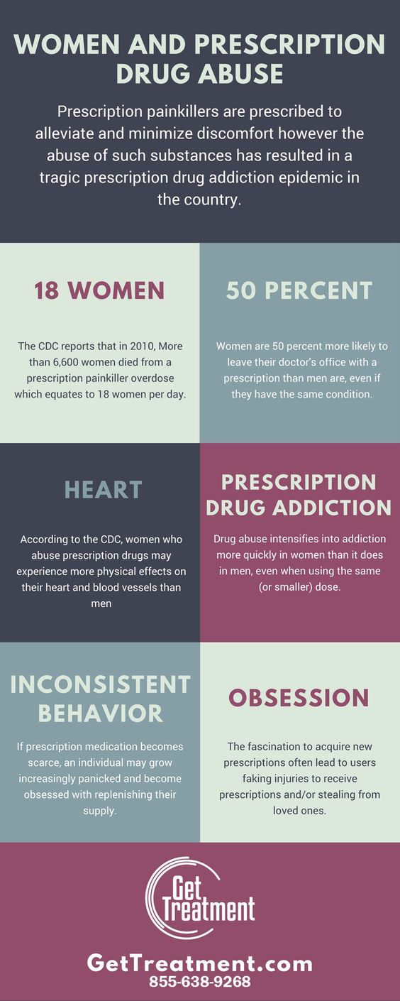 Women And Prescription Drug Abuse  Alcohol And Drug Addiction
