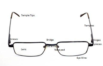 Eyeglass Frames And Parts : Eyeglass anatomy 101: http://myeyelab.com/eyeglass-parts ...